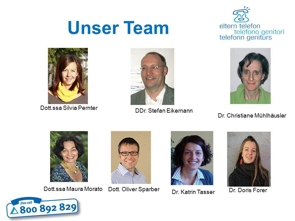 Unser Team DDr. Stefan Eikemann Dr. Christiane Mühlhäusler Dott.ssa Maura Morato Dr.
