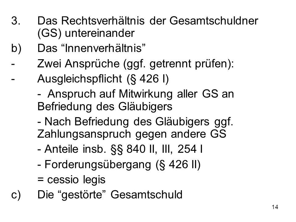 14 3.Das Rechtsverhältnis der Gesamtschuldner (GS) untereinander b)Das Innenverhältnis -Zwei Ansprüche (ggf.