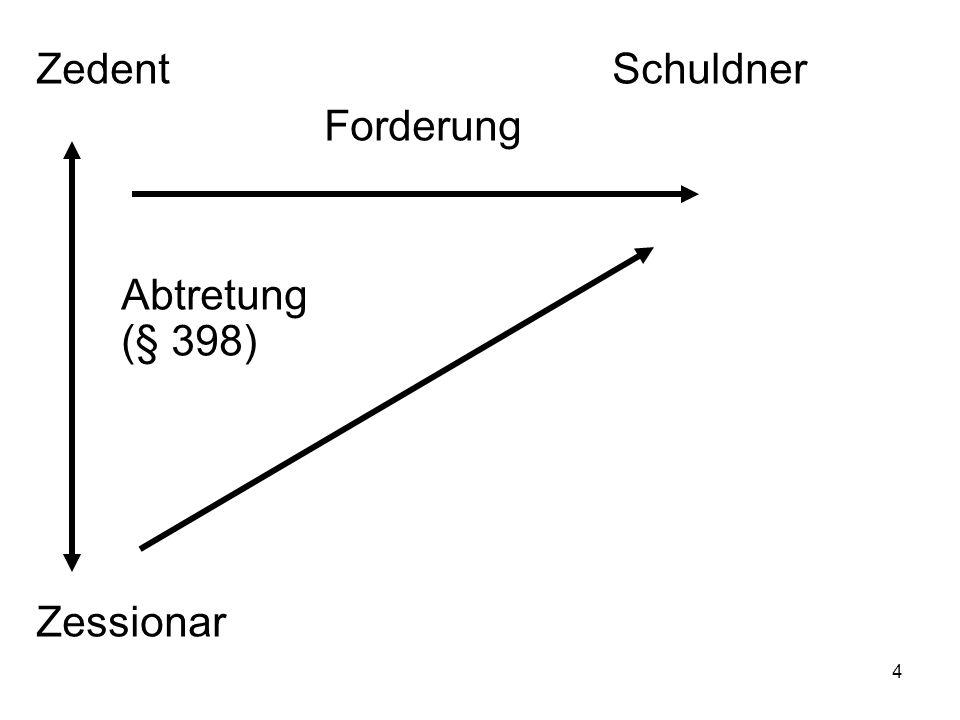 4 ZedentSchuldner Forderung Abtretung (§ 398) Zessionar