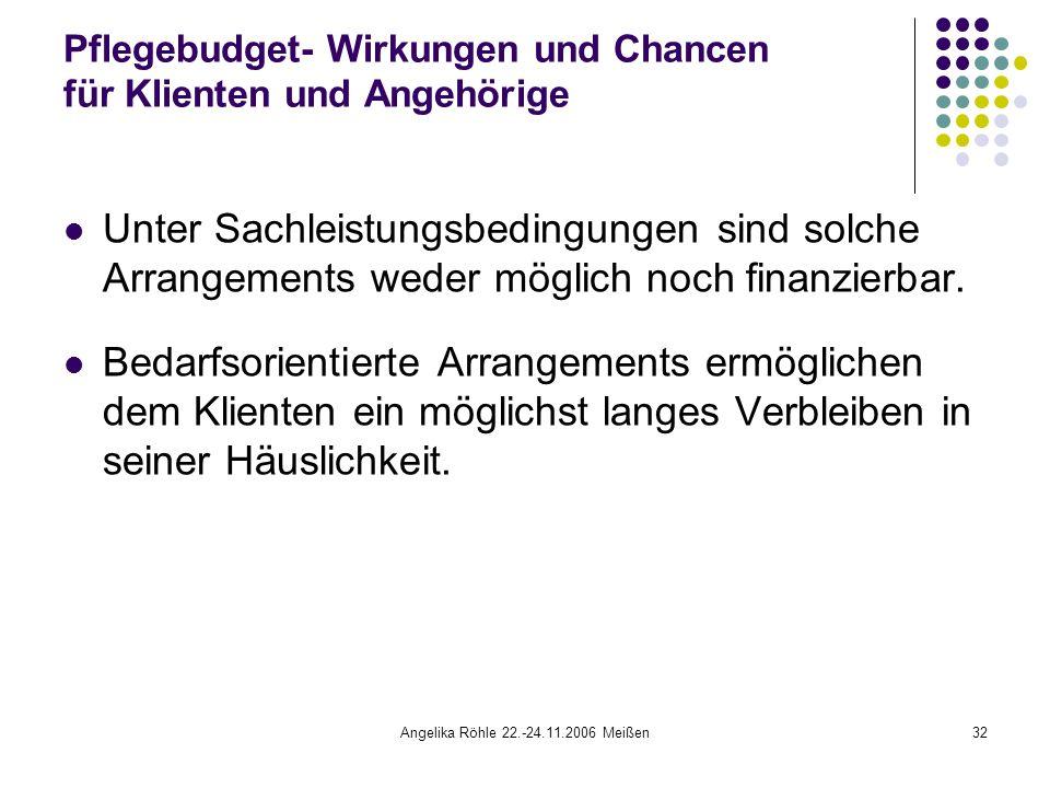 Angelika Röhle 22.-24.11.2006 Meißen32 Pflegebudget- Wirkungen und Chancen für Klienten und Angehörige Unter Sachleistungsbedingungen sind solche Arrangements weder möglich noch finanzierbar.