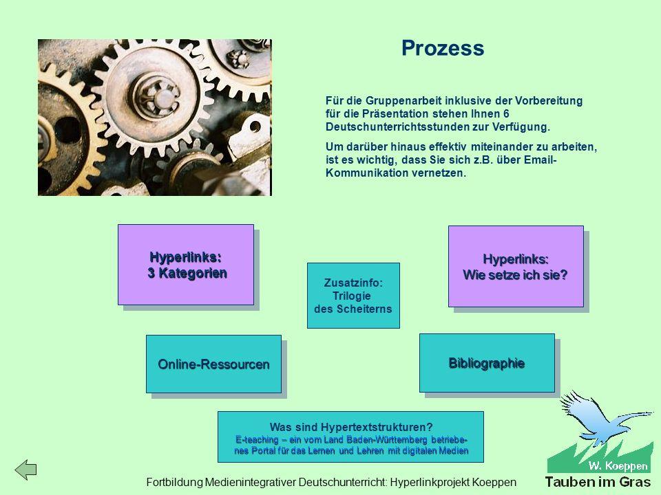 Fortbildung Medienintegrativer Deutschunterricht: Hyperlinkprojekt Koeppen Prozess Online-Ressourcen Hyperlinks: Wie setze ich sie.