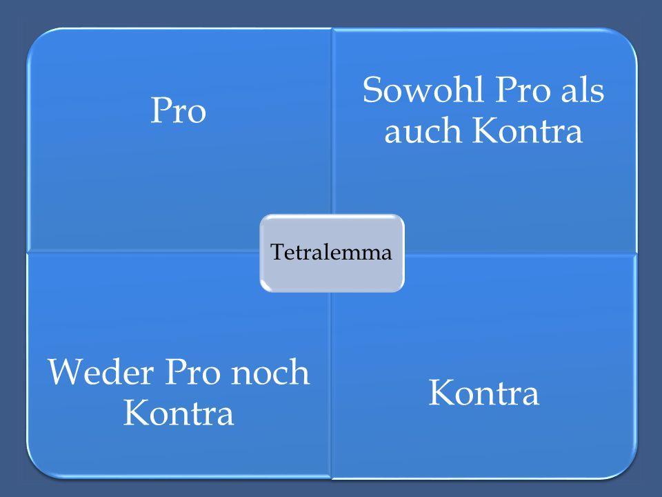 Pro Sowohl Pro als auch Kontra Weder Pro noch Kontra Kontra Tetralemma