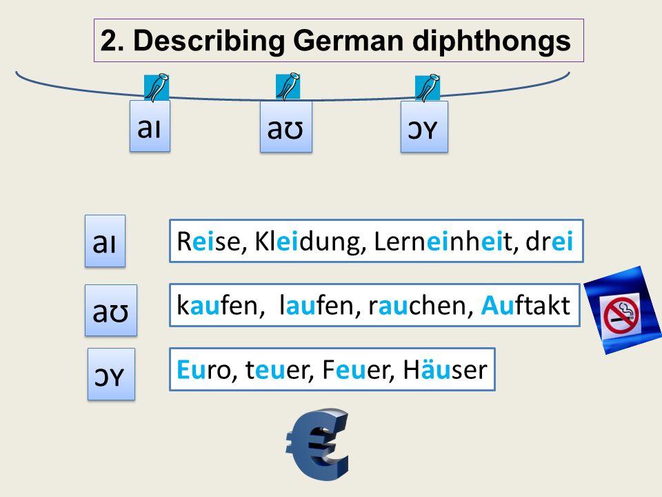2. Describing German diphthongs aɪ aʊ ɔʏ Reise, Kleidung, Lerneinheit, drei kaufen, laufen, rauchen, Auftakt Euro, teuer, Feuer, Häuser aɪ aʊ ɔʏ