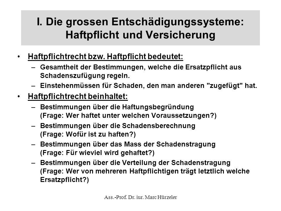 I. Die grossen Entschädigungssysteme: Haftpflicht und Versicherung Haftpflichtrecht bzw.