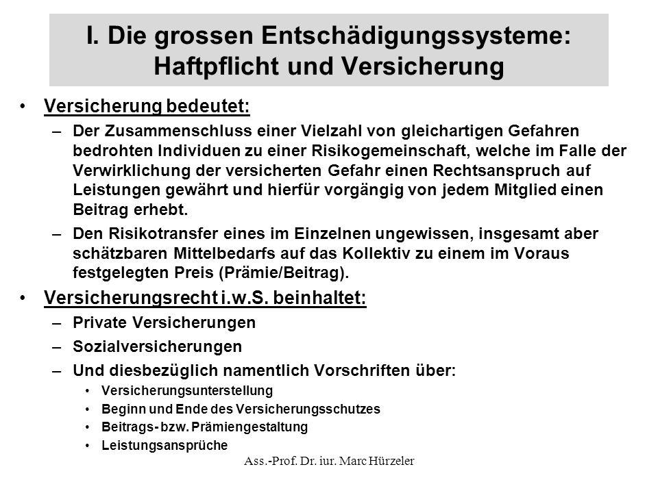 II.Grundlagen der Haftpflicht Bestimmungen über die Haftungsbegründung: –Vertragliche vs.