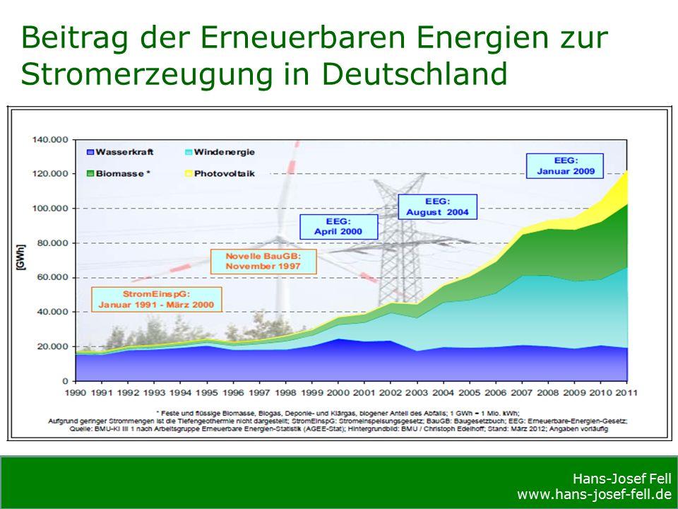 Hans-Josef Fell www.hans-josef-fell.de Hans-Josef Fell www.hans-josef-fell.de Deutscher Stromexport in das Ausland: Exportüberschuss nach Abschalten von 8 AKWs in Mrd.