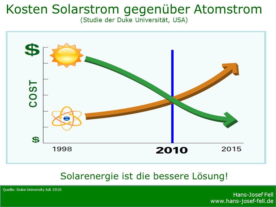 Hans-Josef Fell www.hans-josef-fell.de Hans-Josef Fell www.hans-josef-fell.de Anteil Erneuerbarer Energien am Bruttostrom- verbrauch in Deutschland Quelle: BMU, BEE, bdew