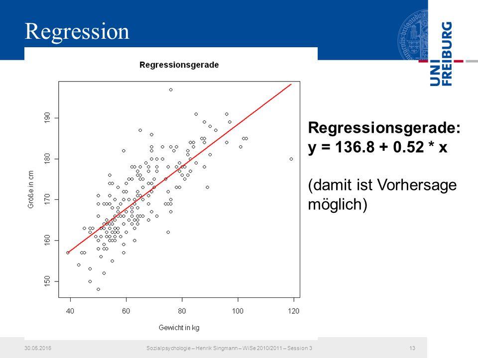 Regression 30.05.2016Sozialpsychologie – Henrik Singmann – WiSe 2010/2011 – Session 313 Regressionsgerade: y = 136.8 + 0.52 * x (damit ist Vorhersage möglich)