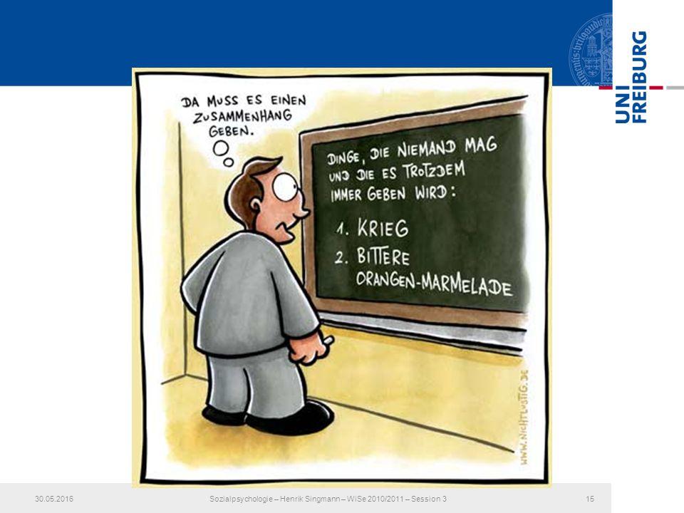 30.05.2016Sozialpsychologie – Henrik Singmann – WiSe 2010/2011 – Session 315