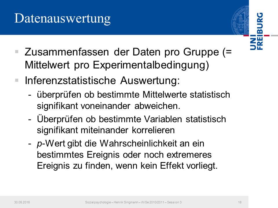 Datenauswertung  Zusammenfassen der Daten pro Gruppe (= Mittelwert pro Experimentalbedingung)  Inferenzstatistische Auswertung: -überprüfen ob bestimmte Mittelwerte statistisch signifikant voneinander abweichen.