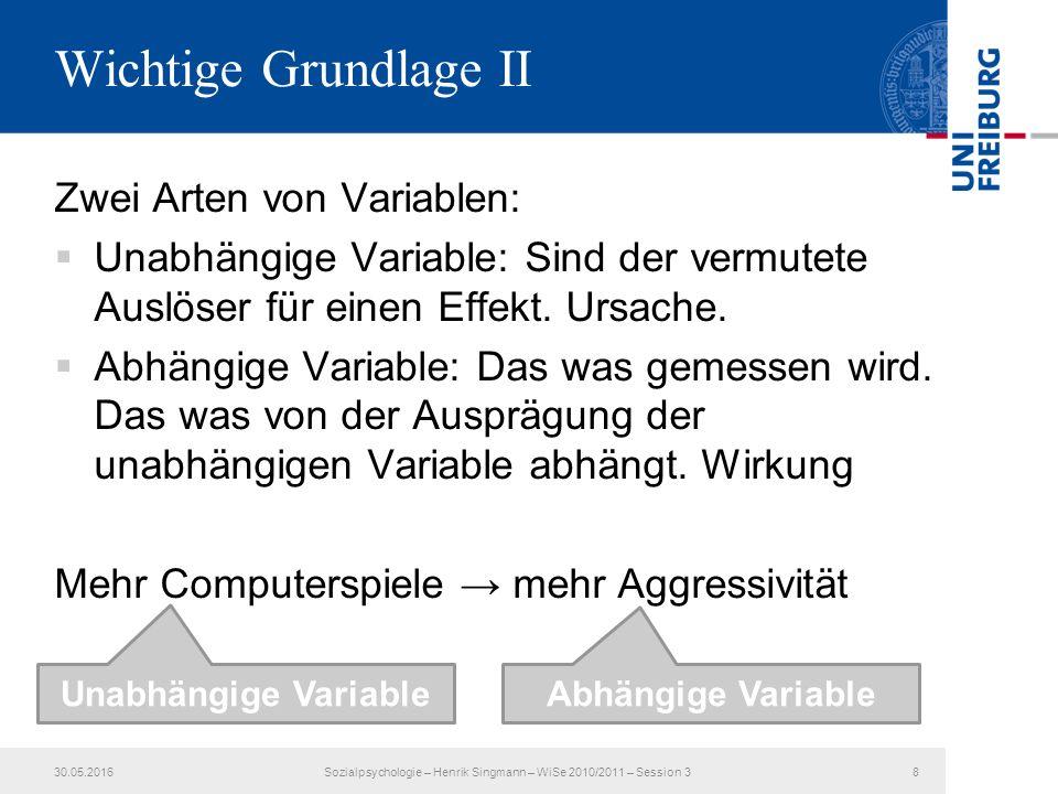 Wichtige Grundlage II Zwei Arten von Variablen:  Unabhängige Variable: Sind der vermutete Auslöser für einen Effekt.