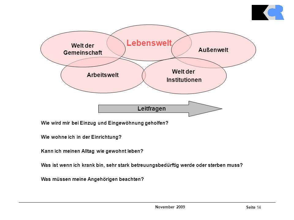 November 2009 Seite 14 Ergebnisse Leitfragen Wie wird mir bei Einzug und Eingewöhnung geholfen.