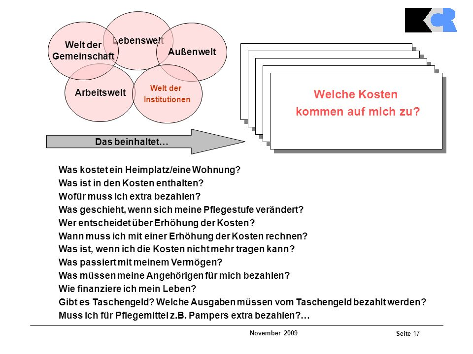 November 2009 Seite 17 Ergebnisse Das beinhaltet… Was kostet ein Heimplatz/eine Wohnung.