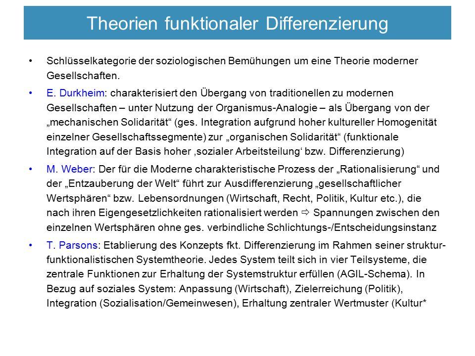 Theorien funktionaler Differenzierung Schlüsselkategorie der soziologischen Bemühungen um eine Theorie moderner Gesellschaften. E. Durkheim: charakter