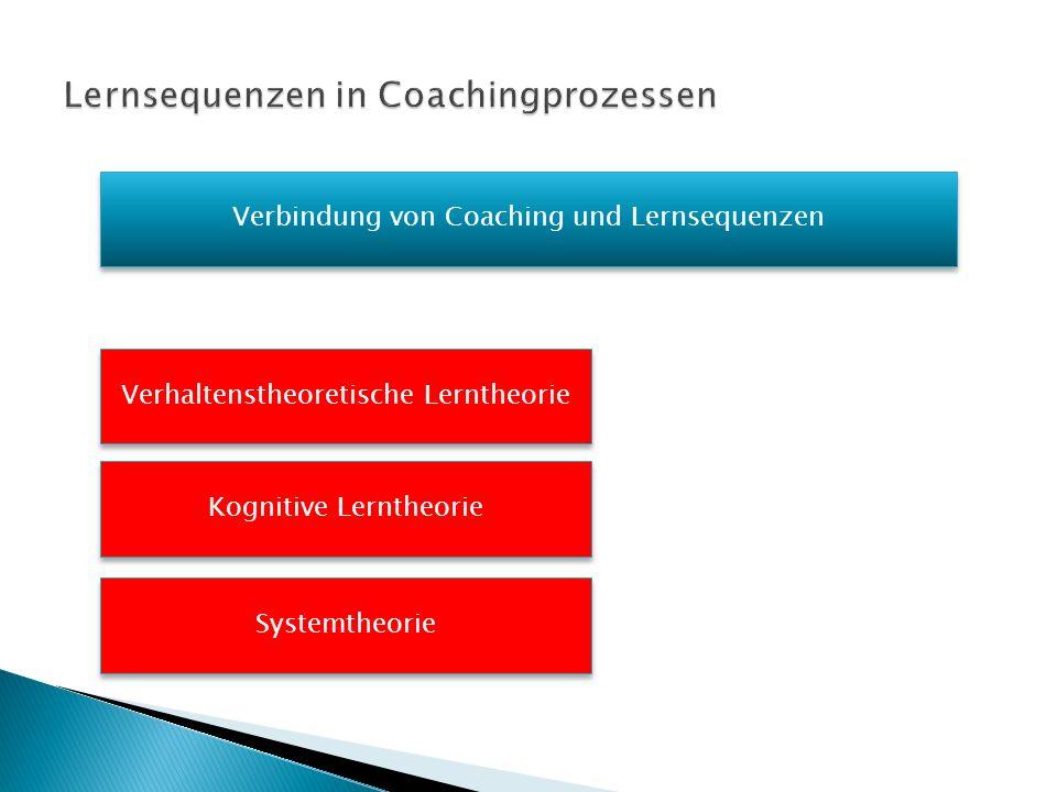 Verbindung von Coaching und Lernsequenzen Verhaltenstheoretische Lerntheorie Kognitive Lerntheorie Systemtheorie
