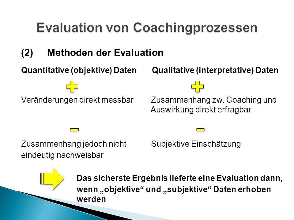 (2)Methoden der Evaluation Quantitative (objektive) Daten Qualitative (interpretative) Daten Veränderungen direkt messbar Zusammenhang zw.