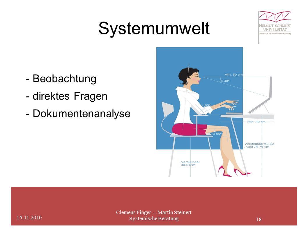 18 Systemumwelt Clemens Finger – Martin Steinert Systemische Beratung 15.11.2010 - Beobachtung - direktes Fragen - Dokumentenanalyse