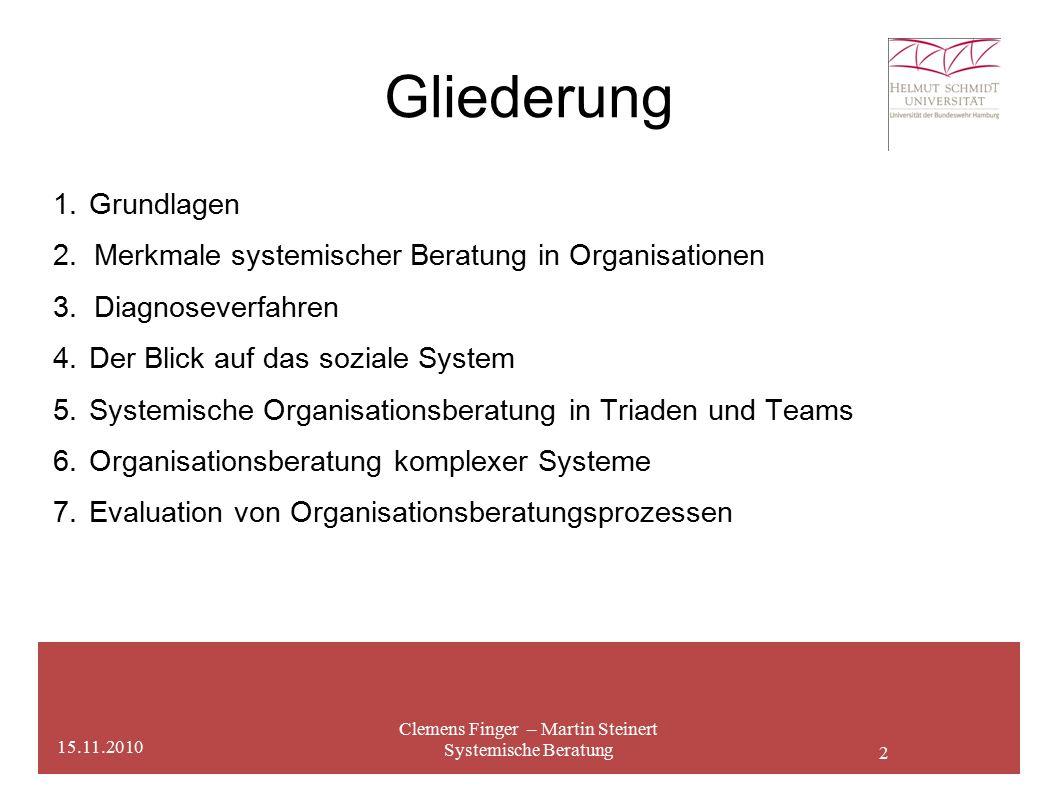 2 Gliederung Clemens Finger – Martin Steinert Systemische Beratung 15.11.2010 1.Grundlagen 2.