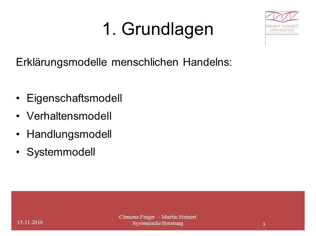3 1. Grundlagen Clemens Finger – Martin Steinert Systemische Beratung 15.11.2010 Erklärungsmodelle menschlichen Handelns: Eigenschaftsmodell Verhalten