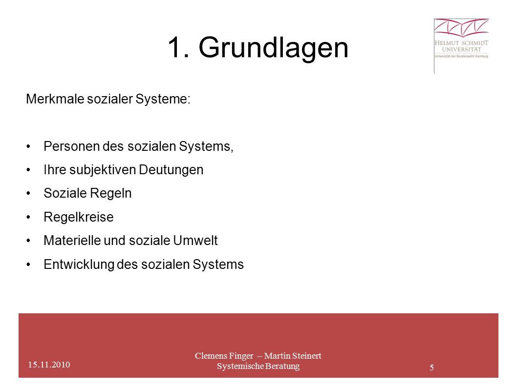5 1. Grundlagen Clemens Finger – Martin Steinert Systemische Beratung 15.11.2010 Merkmale sozialer Systeme: Personen des sozialen Systems, Ihre subjek