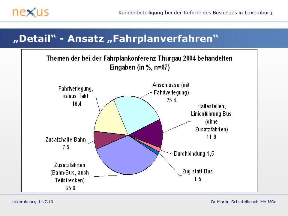 """Kundenbeteiligung bei der Reform des Busnetzes in Luxemburg Luxembourg 14.7.10 Dr Martin Schiefelbusch MA MSc """"Detail - Ansatz """"Fahrplanverfahren"""