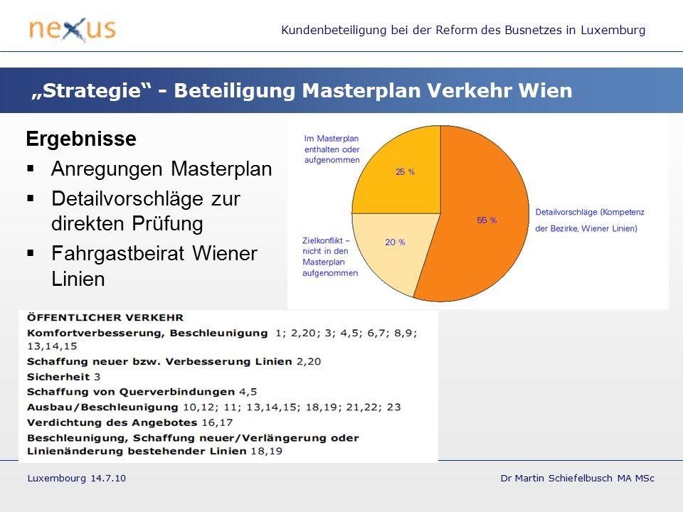 """Kundenbeteiligung bei der Reform des Busnetzes in Luxemburg Luxembourg 14.7.10 Dr Martin Schiefelbusch MA MSc Ergebnisse  Anregungen Masterplan  Detailvorschläge zur direkten Prüfung  Fahrgastbeirat Wiener Linien """"Strategie - Beteiligung Masterplan Verkehr Wien"""