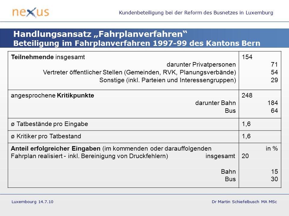 """Kundenbeteiligung bei der Reform des Busnetzes in Luxemburg Luxembourg 14.7.10 Dr Martin Schiefelbusch MA MSc Handlungsansatz """"Fahrplanverfahren Beteiligung im Fahrplanverfahren 1997-99 des Kantons Bern Teilnehmende insgesamt darunter Privatpersonen Vertreter öffentlicher Stellen (Gemeinden, RVK, Planungsverbände) Sonstige (inkl."""