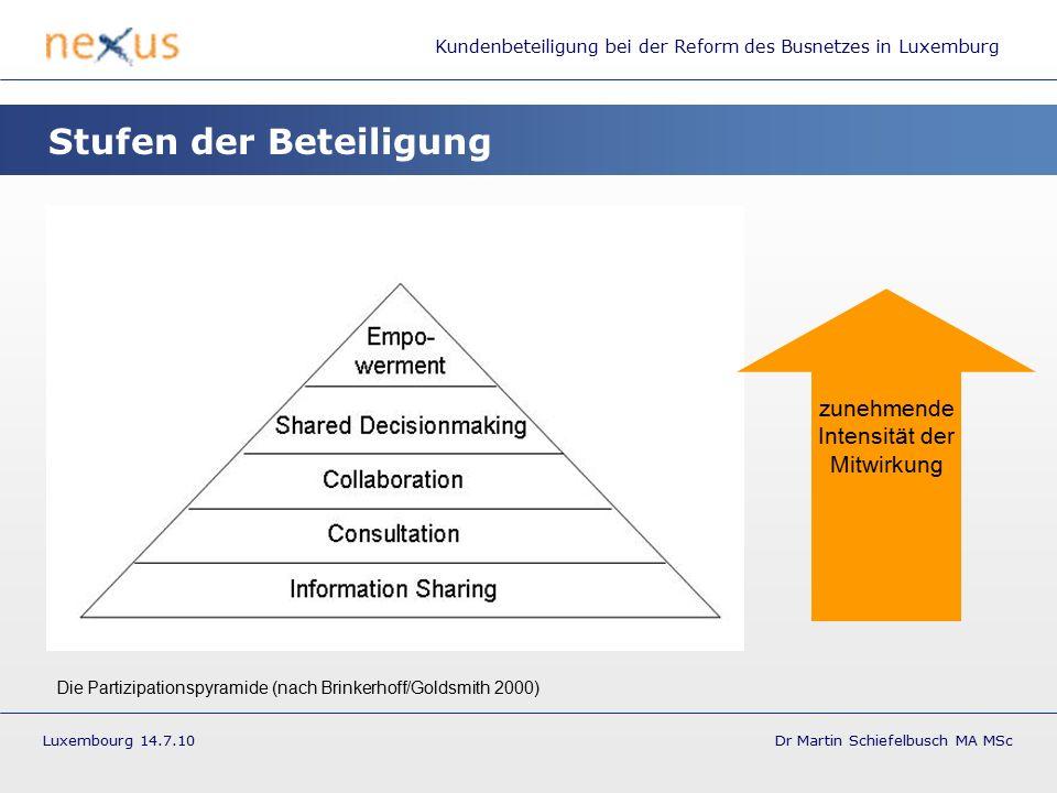 """Kundenbeteiligung bei der Reform des Busnetzes in Luxemburg Luxembourg 14.7.10 Dr Martin Schiefelbusch MA MSc """"Strategie – Merkmale informeller Beteiligung  """"informell = nicht formell vorgeschrieben, aber strukturiert  Kernelemente  Information  Verständigung Raum für Themen- und Meinungsvielfalt ggf."""