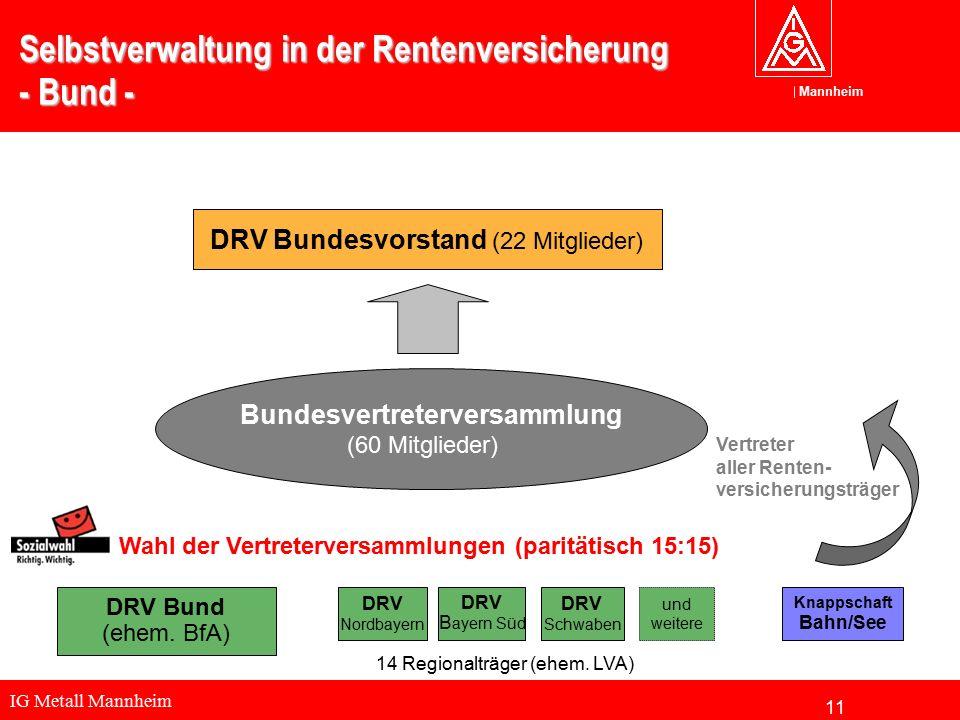 IG Metall Mannheim Mannheim Selbstverwaltung in der Rentenversicherung - Bund - Bundesvertreterversammlung (60 Mitglieder) Wahl der Vertreterversammlu