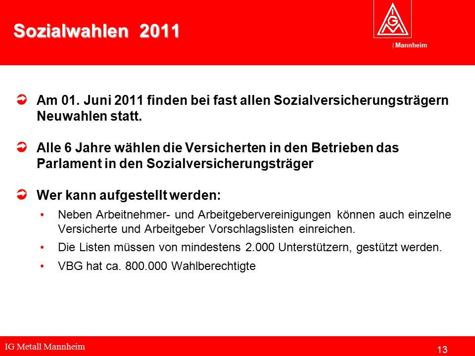 IG Metall Mannheim Mannheim Sozialwahlen 2011 Am 01. Juni 2011 finden bei fast allen Sozialversicherungsträgern Neuwahlen statt. Alle 6 Jahre wählen d