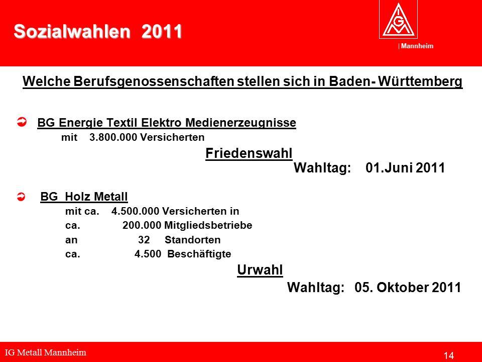 IG Metall Mannheim Mannheim Sozialwahlen 2011 Welche Berufsgenossenschaften stellen sich in Baden- Württemberg BG Energie Textil Elektro Medienerzeugnisse mit 3.800.000 Versicherten Friedenswahl Wahltag: 01.Juni 2011 BG Holz Metall mit ca.