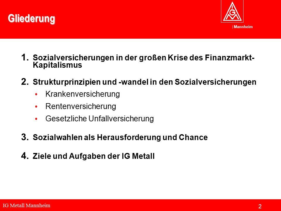 Mannheim Gliederung 1. Sozialversicherungen in der großen Krise des Finanzmarkt- Kapitalismus 2. Strukturprinzipien und -wandel in den Sozialversicher