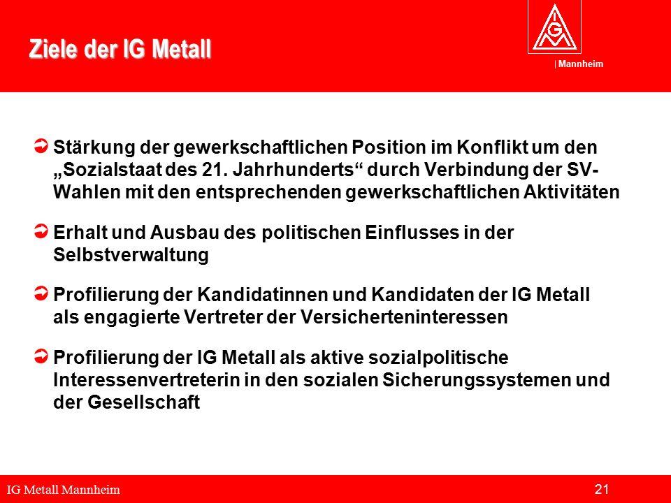 """IG Metall Mannheim Mannheim Ziele der IG Metall Stärkung der gewerkschaftlichen Position im Konflikt um den """"Sozialstaat des 21."""