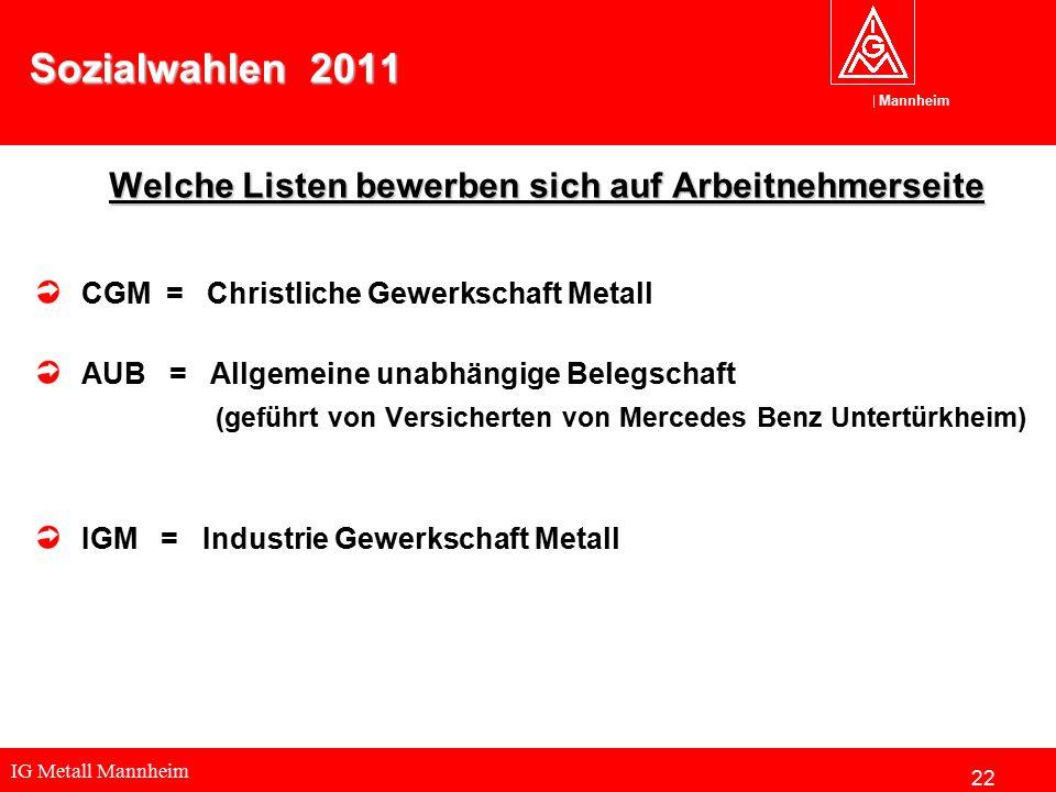 IG Metall Mannheim Mannheim Sozialwahlen 2011 Welche Listen bewerben sich auf Arbeitnehmerseite CGM = Christliche Gewerkschaft Metall AUB = Allgemeine