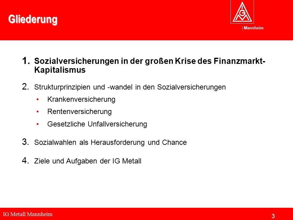 IG Metall Mannheim Mannheim Gliederung 1. Sozialversicherungen in der großen Krise des Finanzmarkt- Kapitalismus 2. Strukturprinzipien und -wandel in