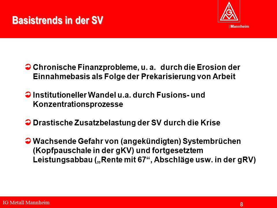 IG Metall Mannheim Mannheim Basistrends in der SV Chronische Finanzprobleme, u. a. durch die Erosion der Einnahmebasis als Folge der Prekarisierung vo