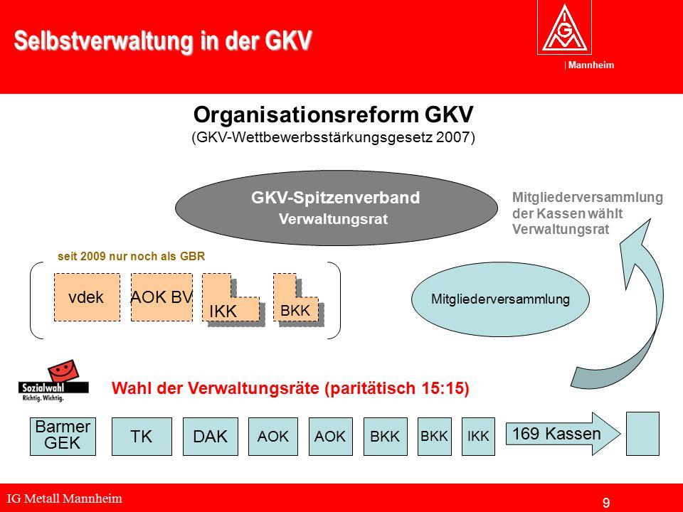 IG Metall Mannheim Mannheim Selbstverwaltung in der GKV Organisationsreform GKV (GKV-Wettbewerbsstärkungsgesetz 2007) GKV-Spitzenverband Verwaltungsra