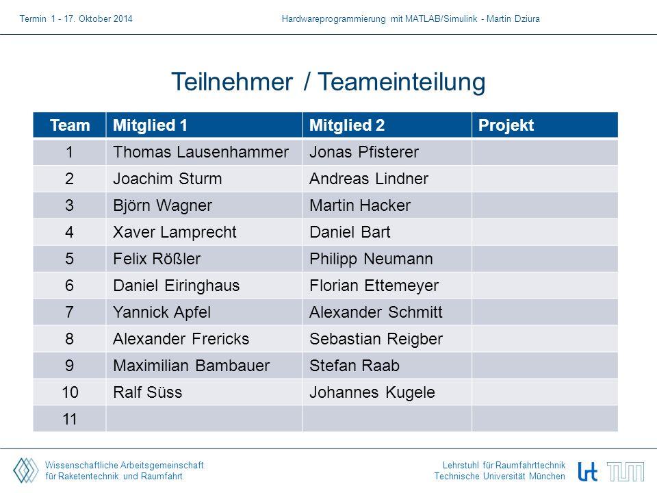 Wissenschaftliche Arbeitsgemeinschaft für Raketentechnik und Raumfahrt Lehrstuhl für Raumfahrttechnik Technische Universität München Teilnehmer / Teameinteilung Termin 1 - 17.