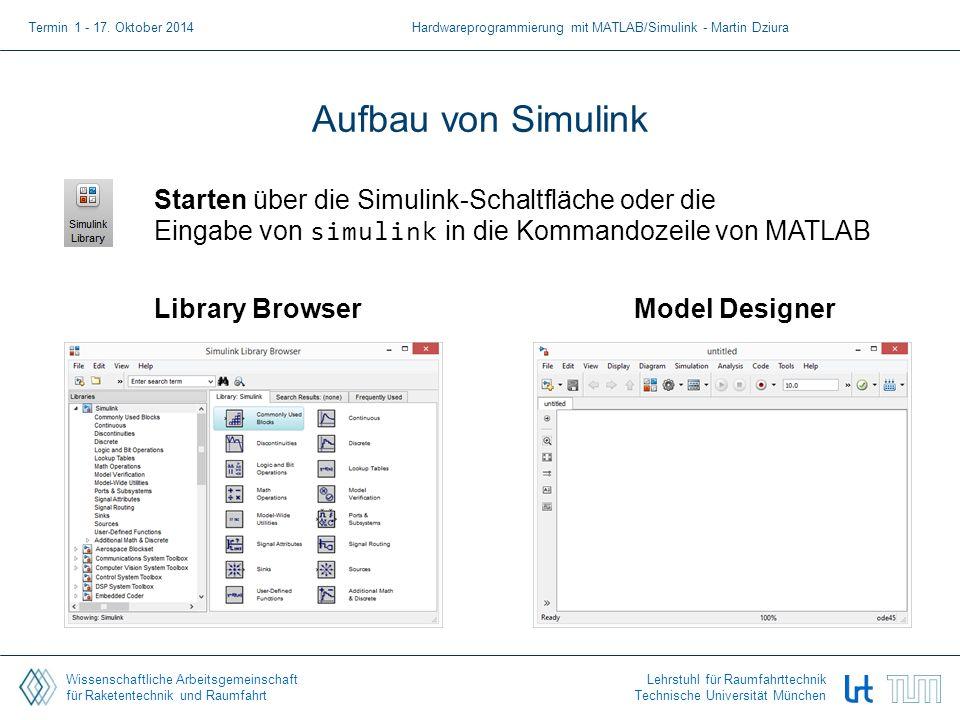 Wissenschaftliche Arbeitsgemeinschaft für Raketentechnik und Raumfahrt Lehrstuhl für Raumfahrttechnik Technische Universität München Aufbau von Simulink Starten über die Simulink-Schaltfläche oder die Eingabe von simulink in die Kommandozeile von MATLAB Library BrowserModel Designer Termin 1 - 17.