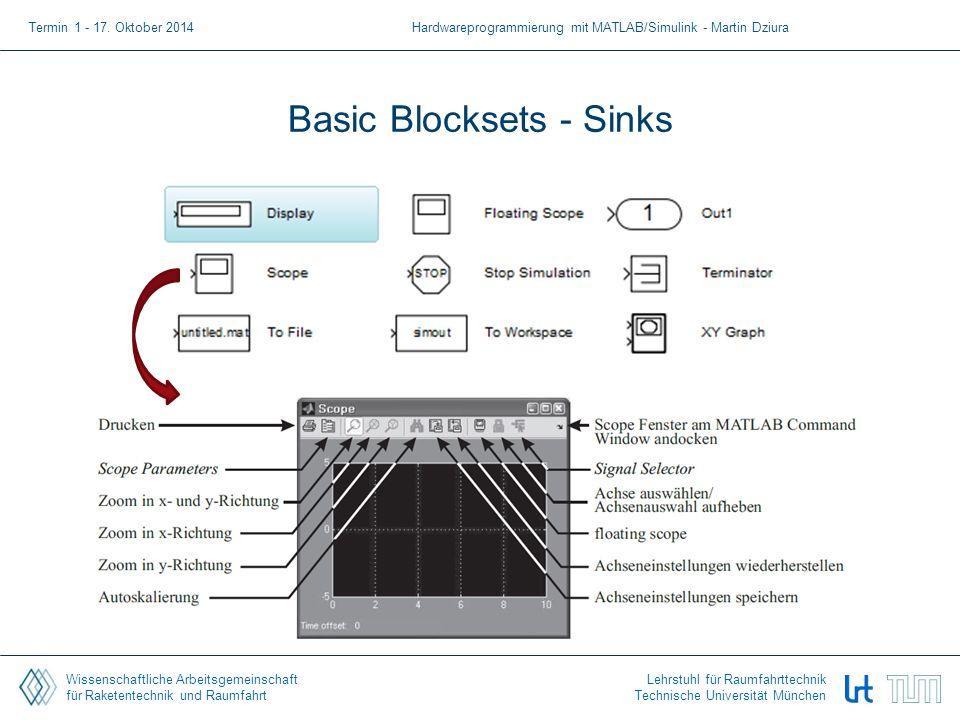 Wissenschaftliche Arbeitsgemeinschaft für Raketentechnik und Raumfahrt Lehrstuhl für Raumfahrttechnik Technische Universität München Basic Blocksets - Sinks Termin 1 - 17.