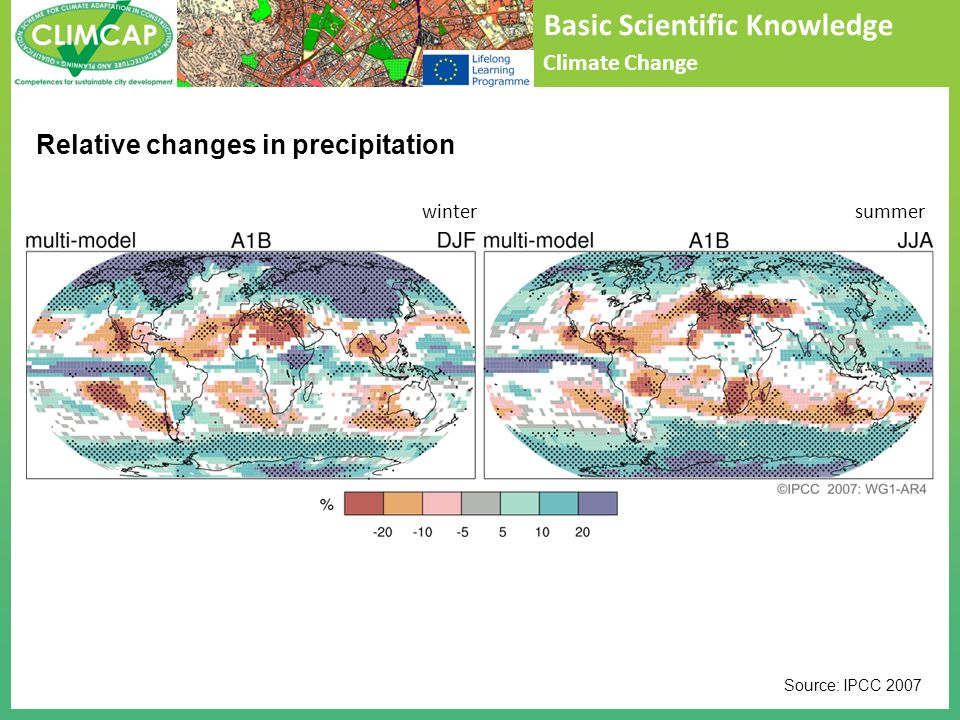Basic Scientific Knowledge Climate Change Relative changes in precipitation winter summer Source: IPCC 2007