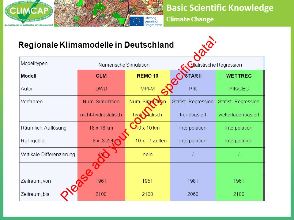 Basic Scientific Knowledge Climate Change Regionale Klimamodelle in Deutschland Modelltypen Numerische SimulationStatistische Regression ModellCLMREMO