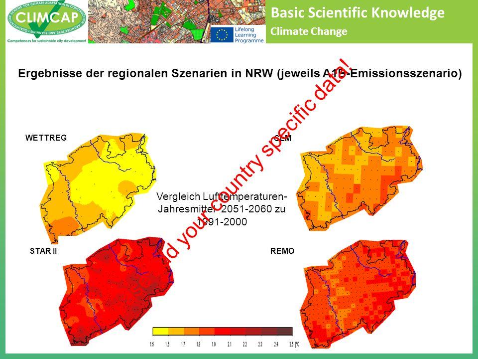 Basic Scientific Knowledge Climate Change Ergebnisse der regionalen Szenarien in NRW (jeweils A1B-Emissionsszenario) Vergleich Lufttemperaturen- Jahresmittel 2051-2060 zu 1991-2000 STAR II WETTREGCLM REMO Please add your country specific data!