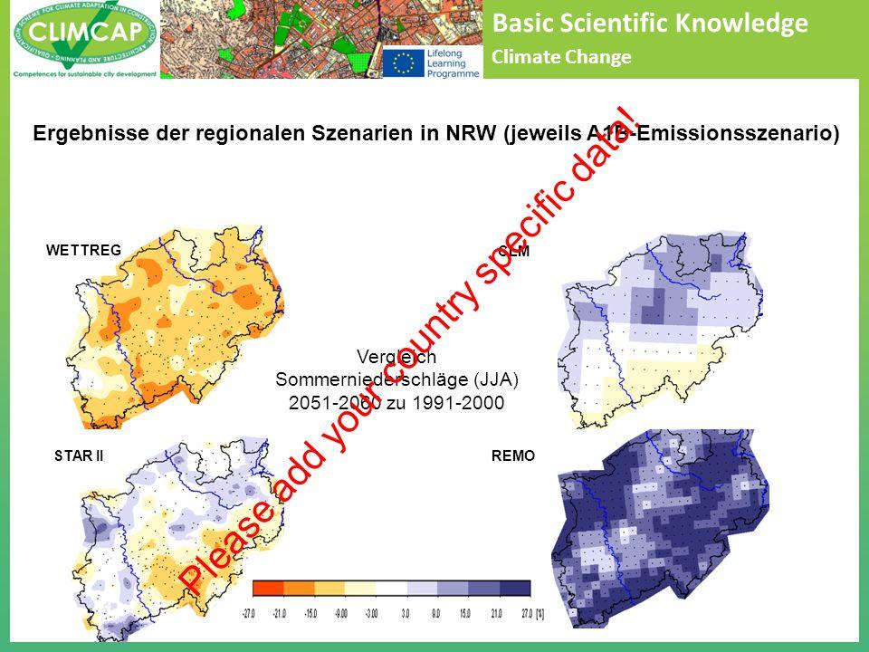 Basic Scientific Knowledge Climate Change Vergleich Sommerniederschläge (JJA) 2051-2060 zu 1991-2000 STAR II WETTREGCLM REMO Ergebnisse der regionalen Szenarien in NRW (jeweils A1B-Emissionsszenario) Please add your country specific data!