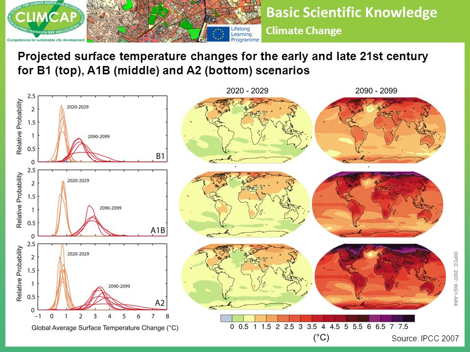 Basic Scientific Knowledge Climate Change Projected surface temperature changes for the early and late 21st century for B1 (top), A1B (middle) and A2
