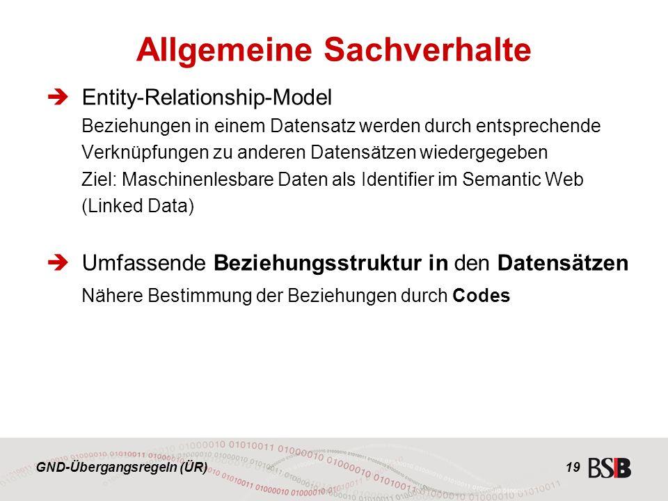 GND-Übergangsregeln (ÜR) 19  Entity-Relationship-Model Beziehungen in einem Datensatz werden durch entsprechende Verknüpfungen zu anderen Datensätzen wiedergegeben Ziel: Maschinenlesbare Daten als Identifier im Semantic Web (Linked Data)  Umfassende Beziehungsstruktur in den Datensätzen Nähere Bestimmung der Beziehungen durch Codes Allgemeine Sachverhalte