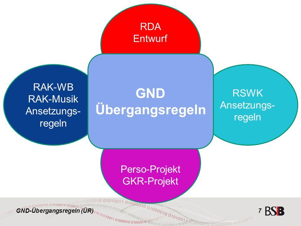 GND-Übergangsregeln (ÜR) 7 RDA Entwurf RAK-WB RAK-Musik Ansetzungs- regeln RSWK Ansetzungs- regeln Perso-Projekt GKR-Projekt GND Übergangsregeln