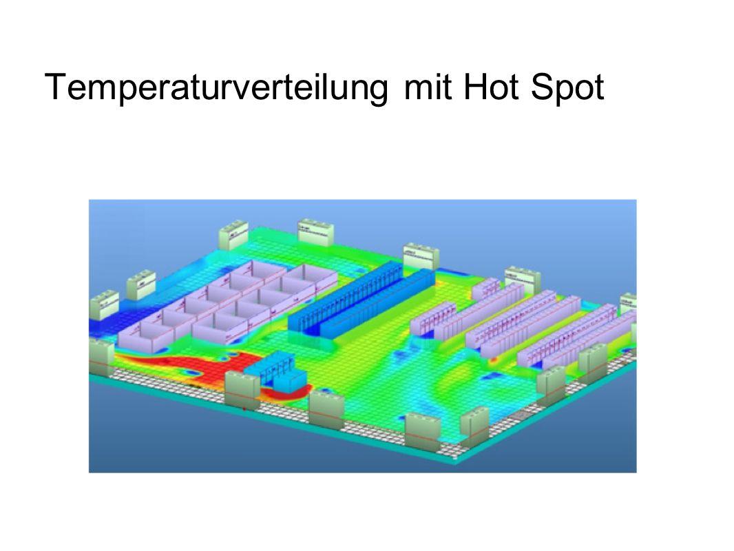 Temperaturverteilung mit Hot Spot