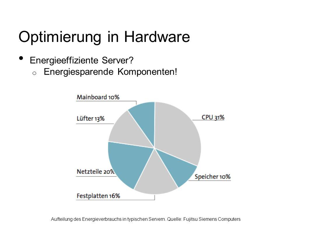 Optimierung in Hardware Energieeffiziente Server. o Energiesparende Komponenten.