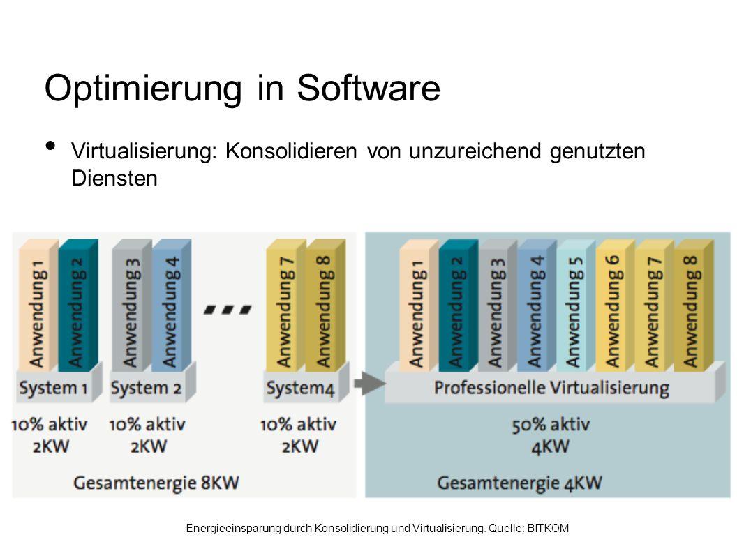 Optimierung in Software Virtualisierung: Konsolidieren von unzureichend genutzten Diensten Energieeinsparung durch Konsolidierung und Virtualisierung.